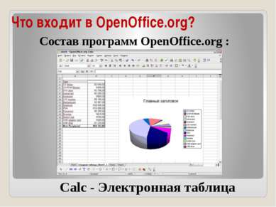 Что входит в OpenOffice.org? Состав программ OpenOffice.org : Calc - Электрон...