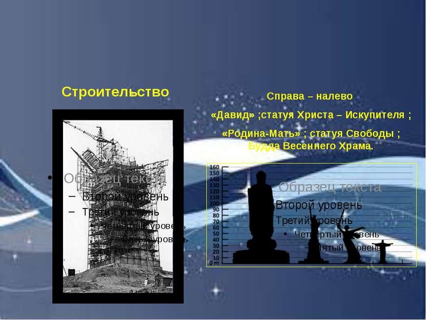 Строительство Справа – налево «Давид» ;статуя Христа – Искупителя ; «Родина-М...