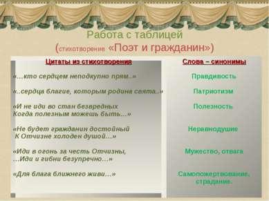 Работа с таблицей (стихотворение «Поэт и гражданин») * Цитаты из стихотворени...