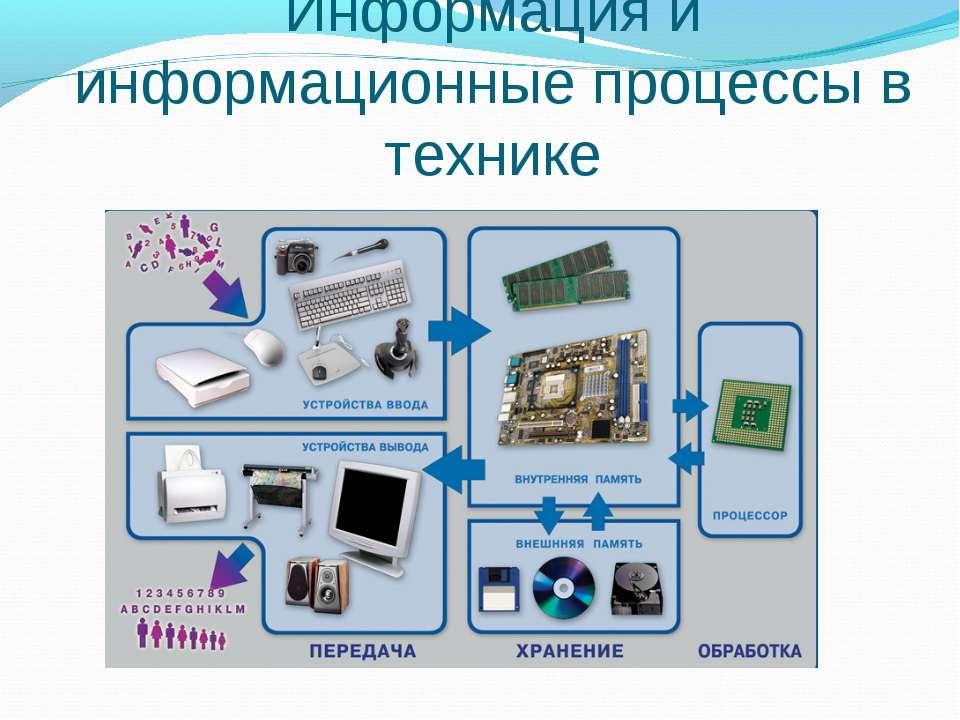 Информация и информационные процессы в технике