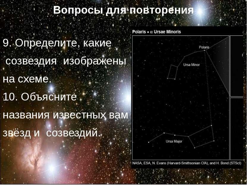 Вопросы для повторения 9. Определите, какие созвездия изображены на схеме. 10...
