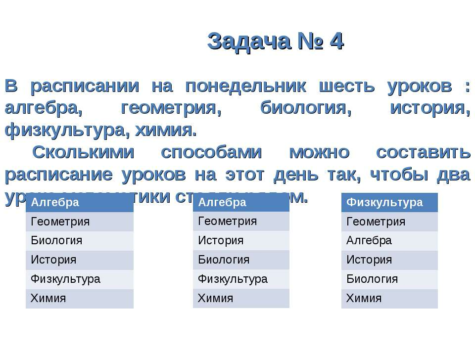 Задача № 4 В расписании на понедельник шесть уроков : алгебра, геометрия, био...