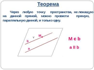 Теорема Через любую точку пространства, не лежащую на данной прямой, можно пр...
