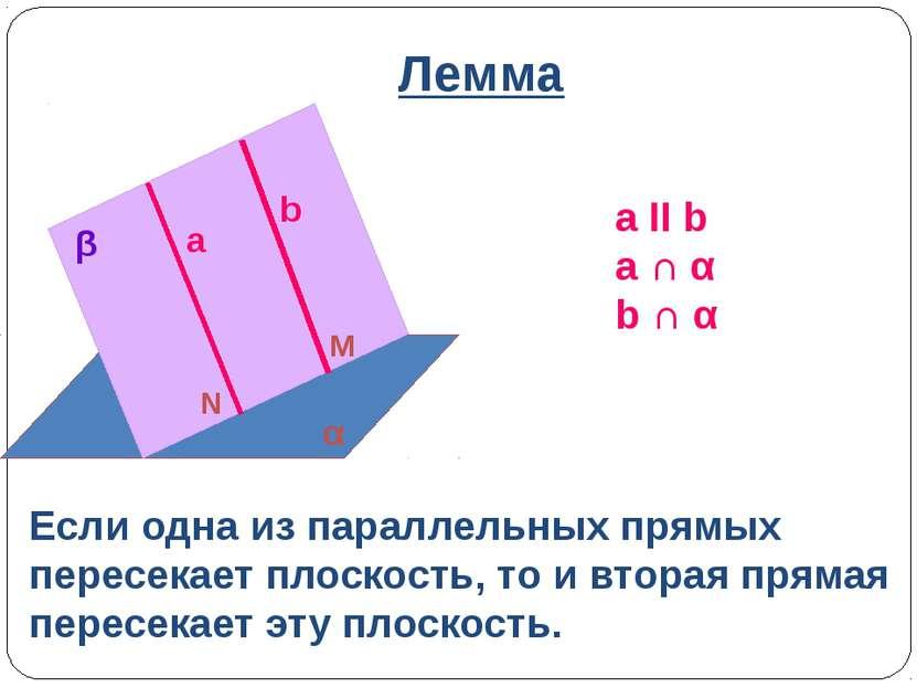 Лемма a ΙΙ b a ∩ α b ∩ α Если одна из параллельных прямых пересекает плоскост...