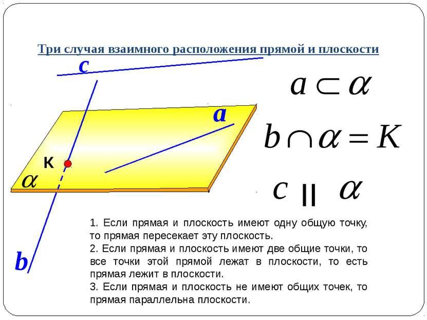 Три случая взаимного расположения прямой и плоскости 1. Если прямая и плоскос...