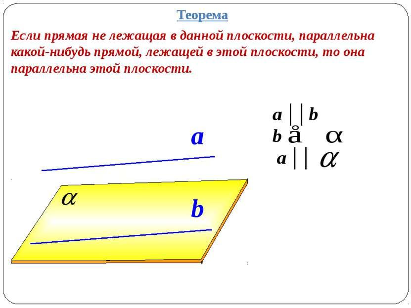 a ││b b a ││ a b Теорема Если прямая не лежащая в данной плоскости, параллель...