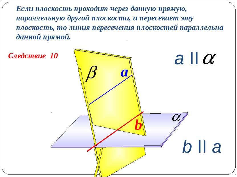 Следствие 10 Если плоскость проходит через данную прямую, параллельную другой...