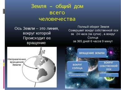 Земля – общий дом всего человечества Ось Земли – это линия, вокруг которой Пр...