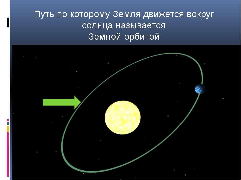 Путь по которому Земля движется вокруг солнца называется Земной орбитой