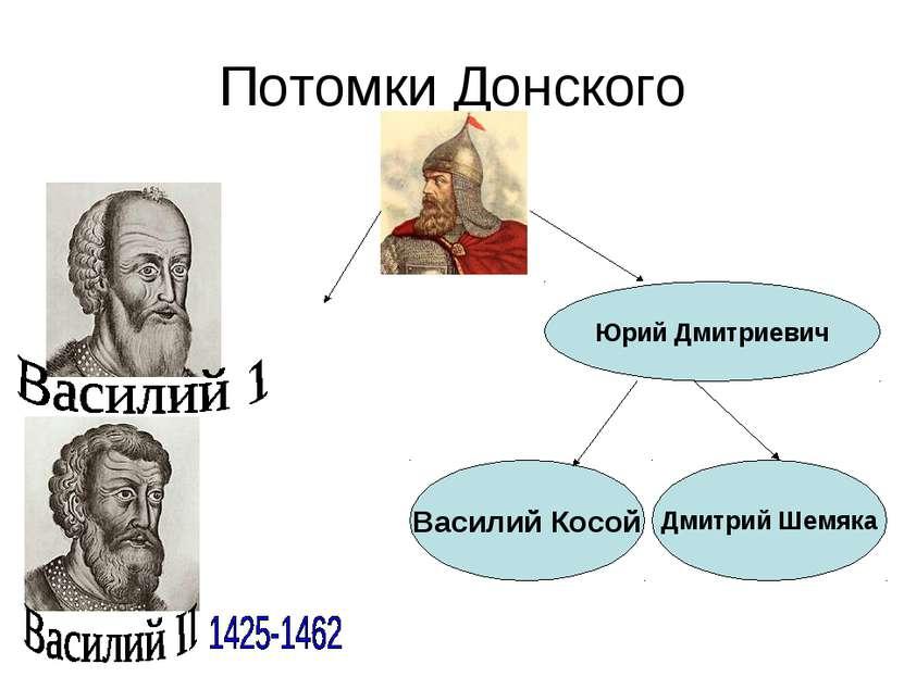 Потомки Донского Юрий Дмитриевич Василий Косой Дмитрий Шемяка