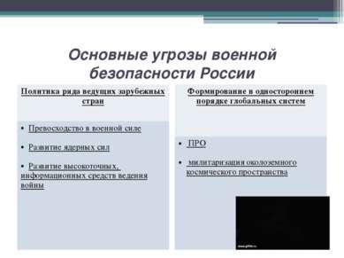 Основные угрозы военной безопасности России Политика ряда ведущих зарубежных ...