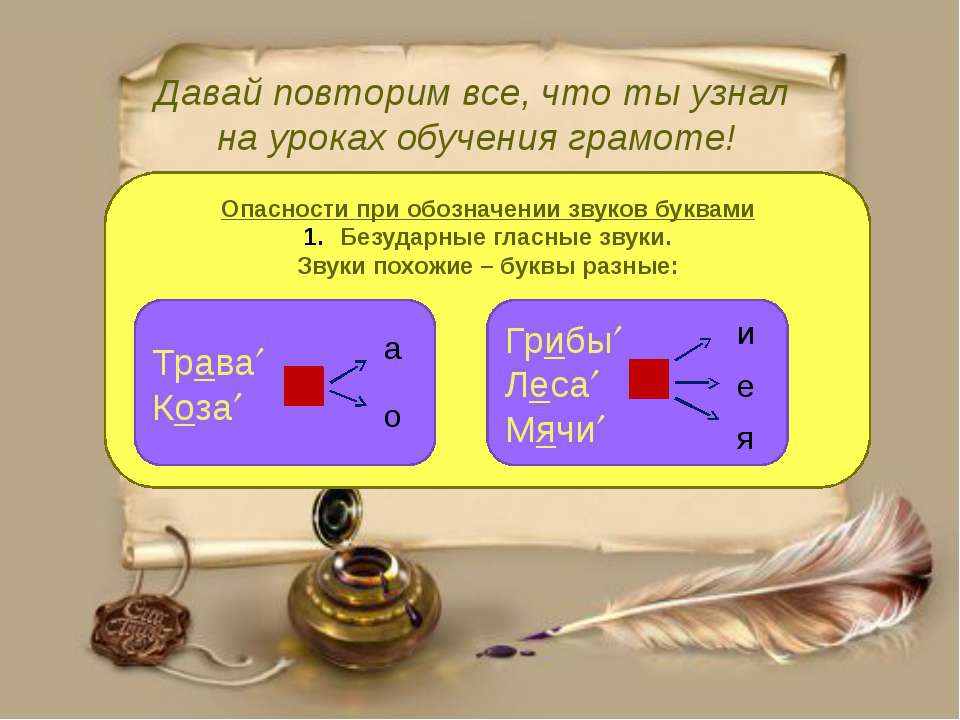Поставь в словах ударение, подчеркни гласную, которую нужно проверить или зап...