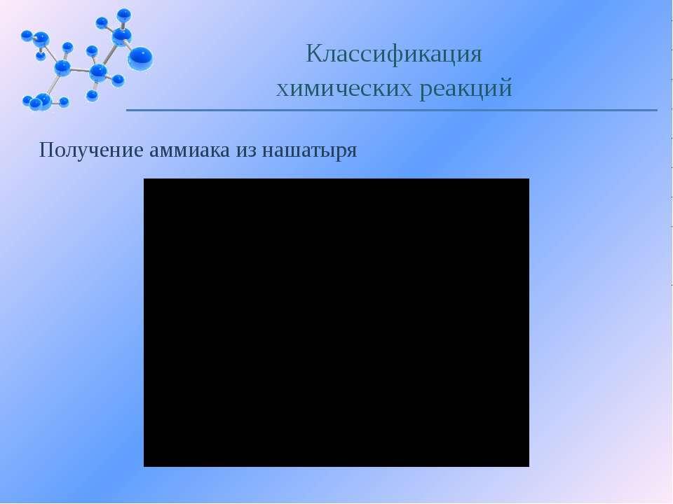 Получение аммиака из нашатыря Классификация химических реакций