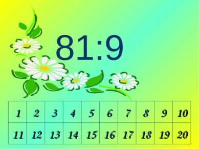 1 2 3 4 5 6 7 8 9 10 11 12 13 14 15 16 17 18 19 20 81:9
