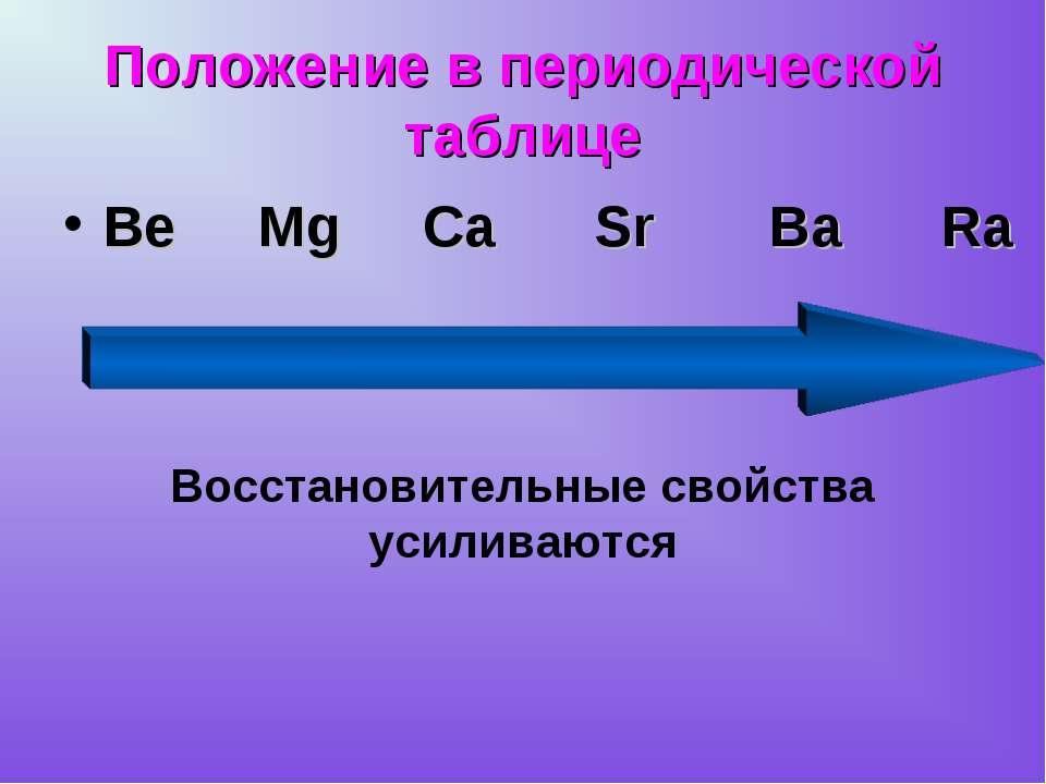 Положение в периодической таблице Be Mg Ca Sr Ba Ra Восстановительные свойств...