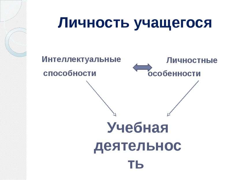 Интеллектуальные способности Личностные особенности Учебная деятельность Личн...