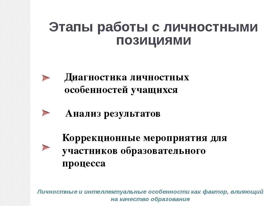 Этапы работы с личностными позициями Диагностика личностных особенностей учащ...