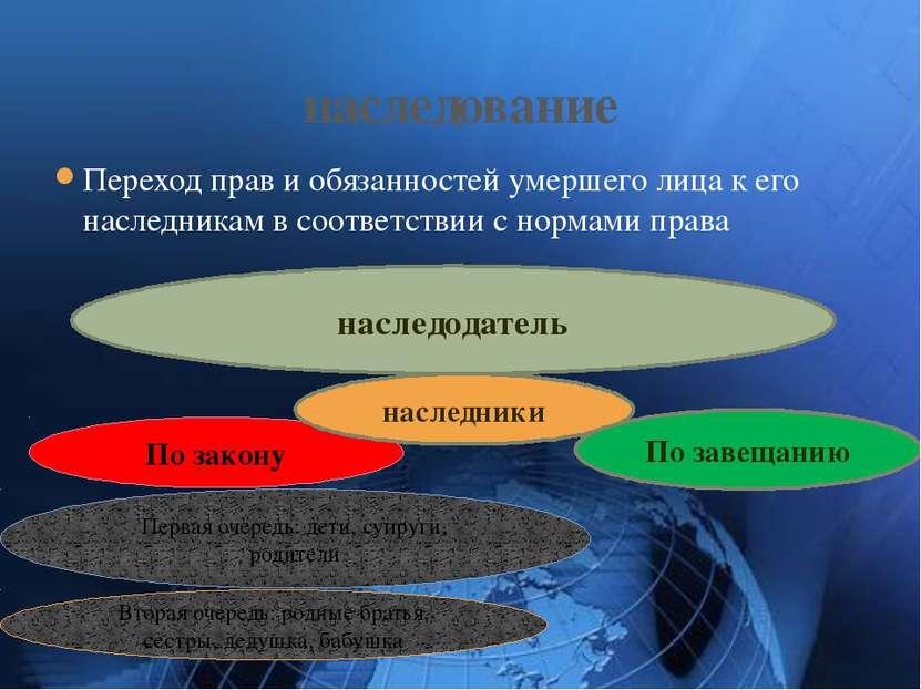Переход прав и обязанностей умершего лица к его наследникам в соответствии с ...