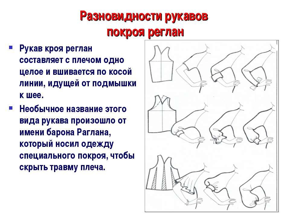 Разновидности рукавов покроя реглан Рукав кроя реглан составляет с плечом одн...