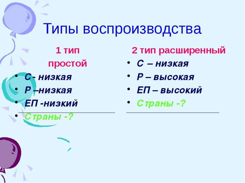 Типы воспроизводства 1 тип простой С- низкая Р –низкая ЕП -низкий Страны -? 2...