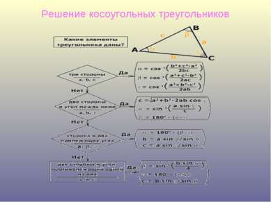 Решение косоугольных треугольников
