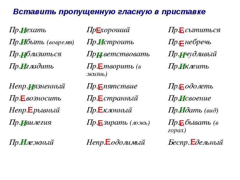 Вставить пропущенную гласную в приставке И И И И И И И И И И И И И Е Е Е Е Е ...