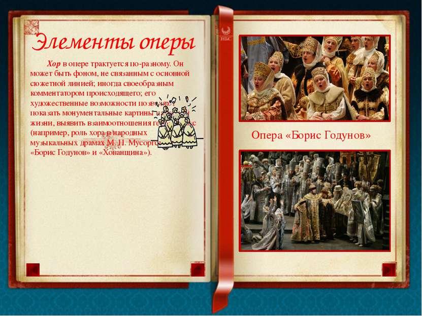 Презентацию подготовила ученица 10 класса ИСОШ Восканян Анаит Учитель:Смирнов...