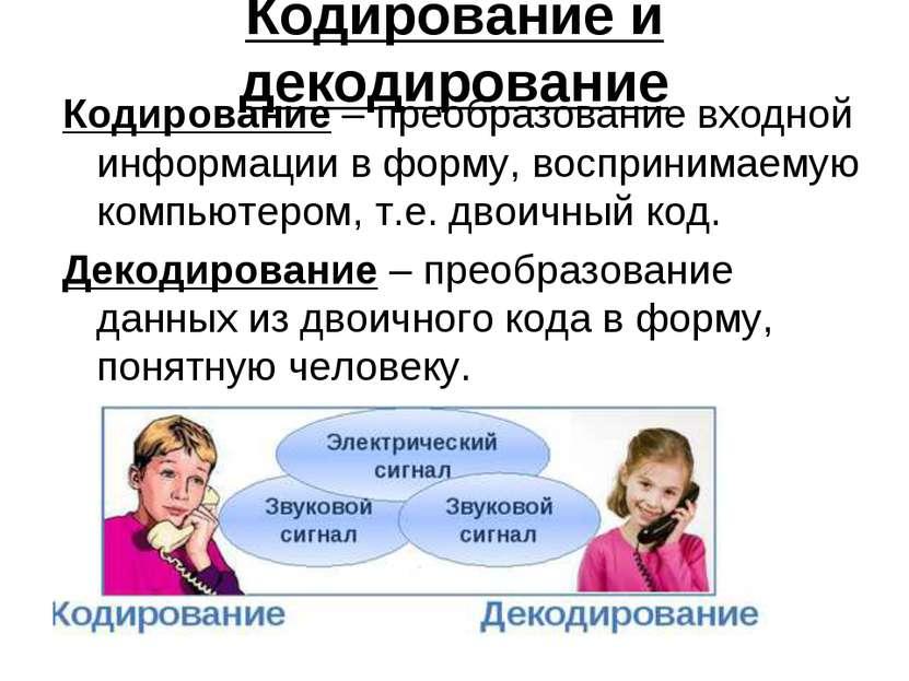 7кл.Урок 3. * Кодирование и декодирование Кодирование – преобразование входно...