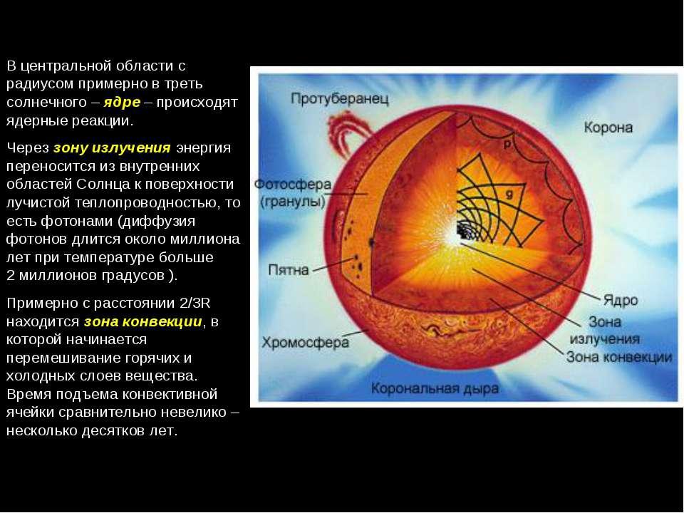 В центральной области с радиусом примерно в треть солнечного – ядре – происхо...