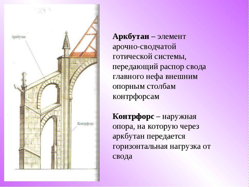 Аркбутан – элемент арочно-сводчатой готической системы, передающий распор сво...
