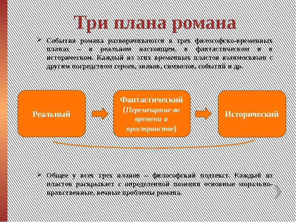 Три плана романа События романа разворачиваются в трех философско-временных п...