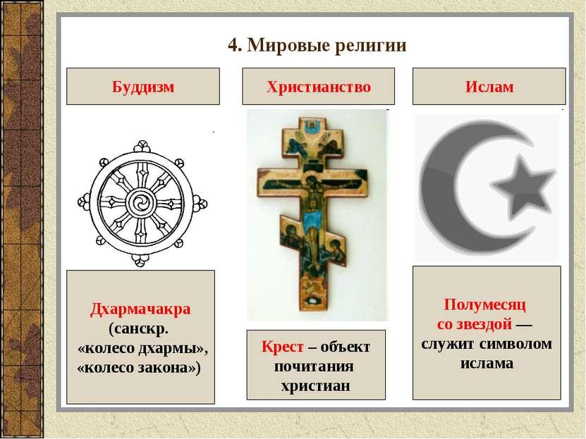 4. Мировые религии Буддизм Ислам Христианство Дхармачакра (санскр. «колесо дх...