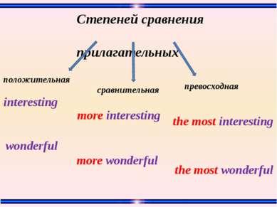 Степеней сравнения прилагательных положительная сравнительная превосходная in...