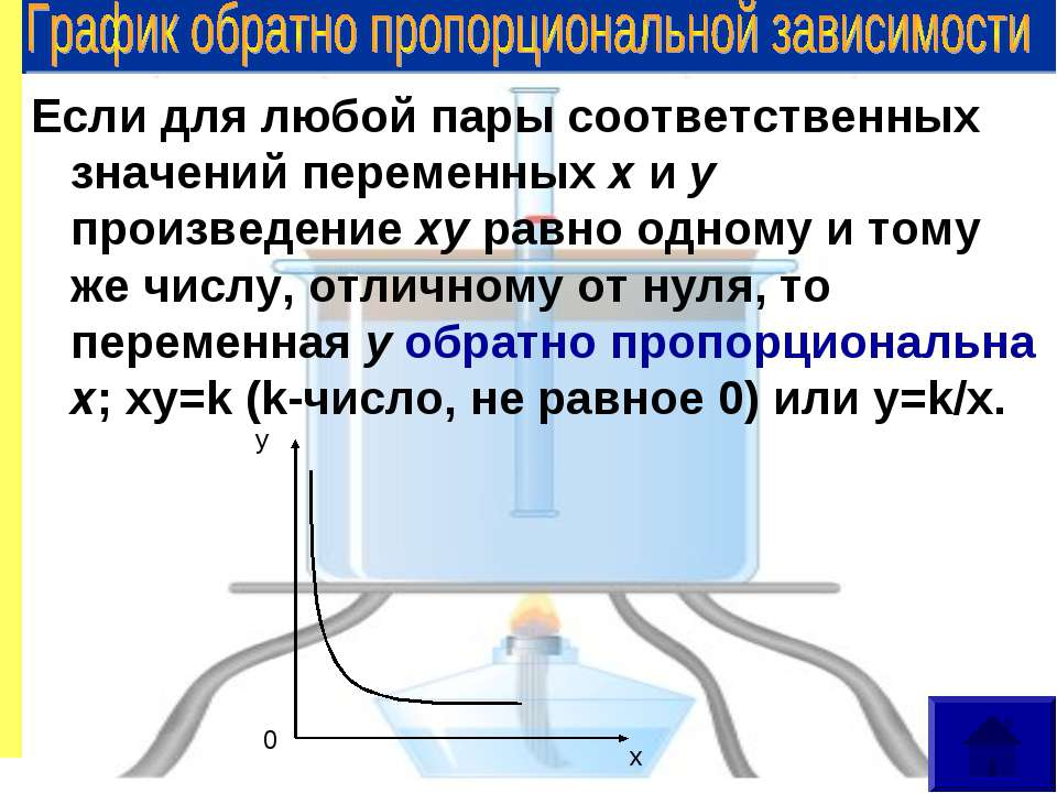 Если для любой пары соответственных значений переменных х и у произведение ху...