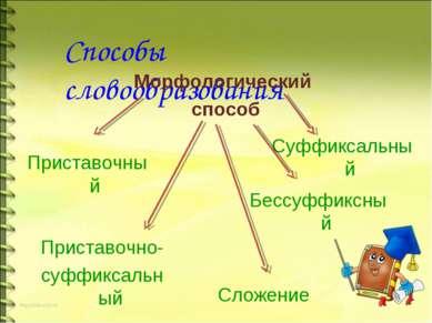 Способы словообразования Морфологический способ Приставочный Приставочно- суф...