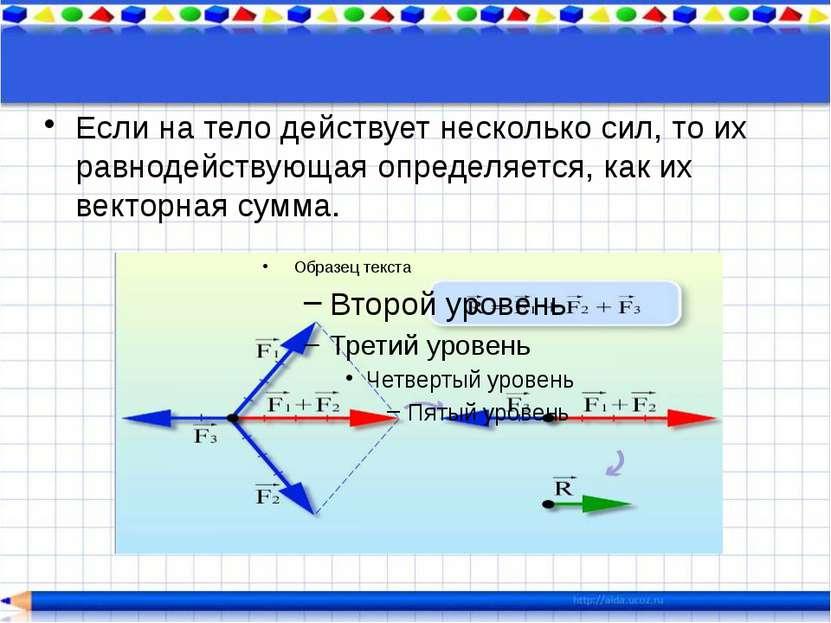 Закон всемирного тяготения Здесь G — гравитационная постоянная, равная 6,67 *...