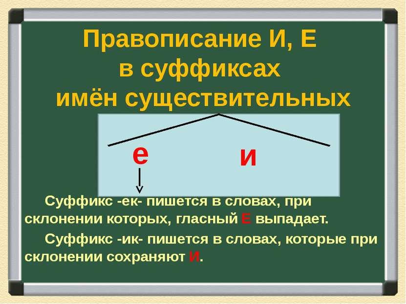 Правописание И, Е в суффиксах имён существительных Суффикс -ек- пишется в сло...