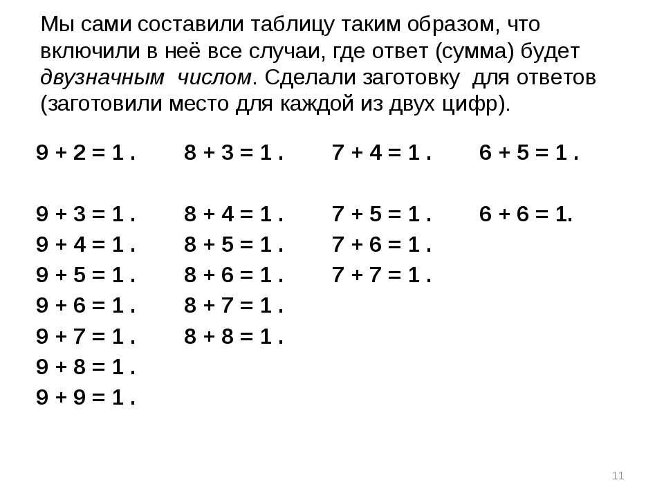 Мы сами составили таблицу таким образом, что включили в неё все случаи, где о...