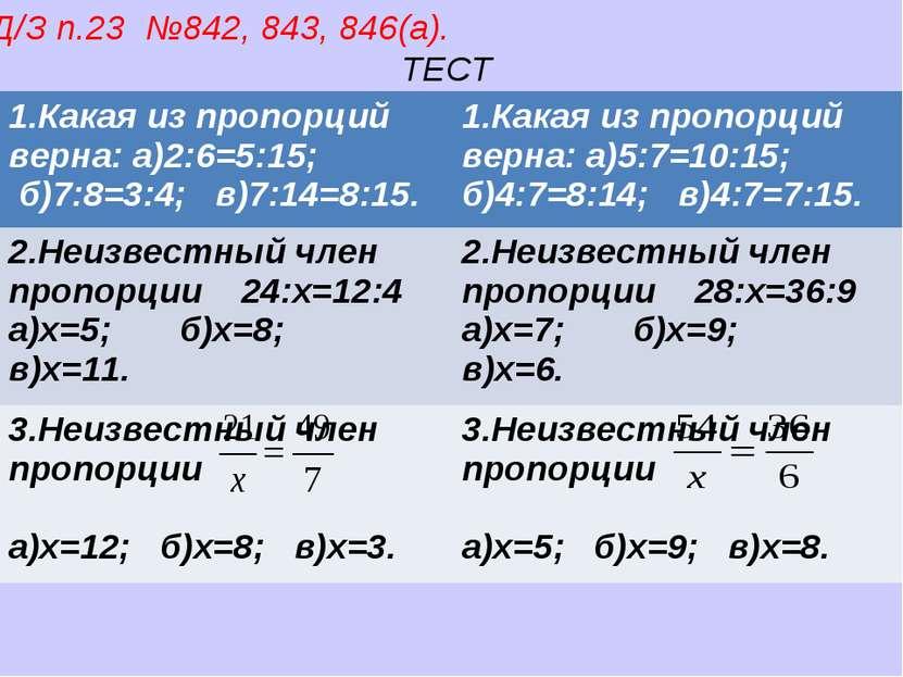 Д/З п.23 №842, 843, 846(а). ТЕСТ 1.Какая из пропорций верна: а)2:6=5:15; б)7:...