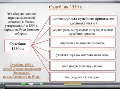 Стоглав— сборник решенийСтоглавого собора1551 года; состоит из 100 глав. Н...