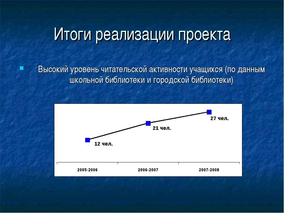 Итоги реализации проекта Высокий уровень читательской активности учащихся (по...