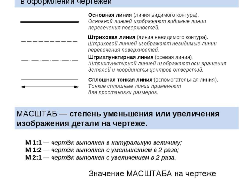 Основная линия (линия видимого контура). Основной линией изображают видимые л...