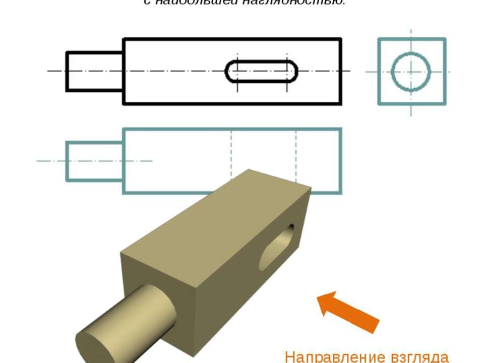 Вид спереди (прямо) — должен показывать форму детали с наибольшей наглядность...