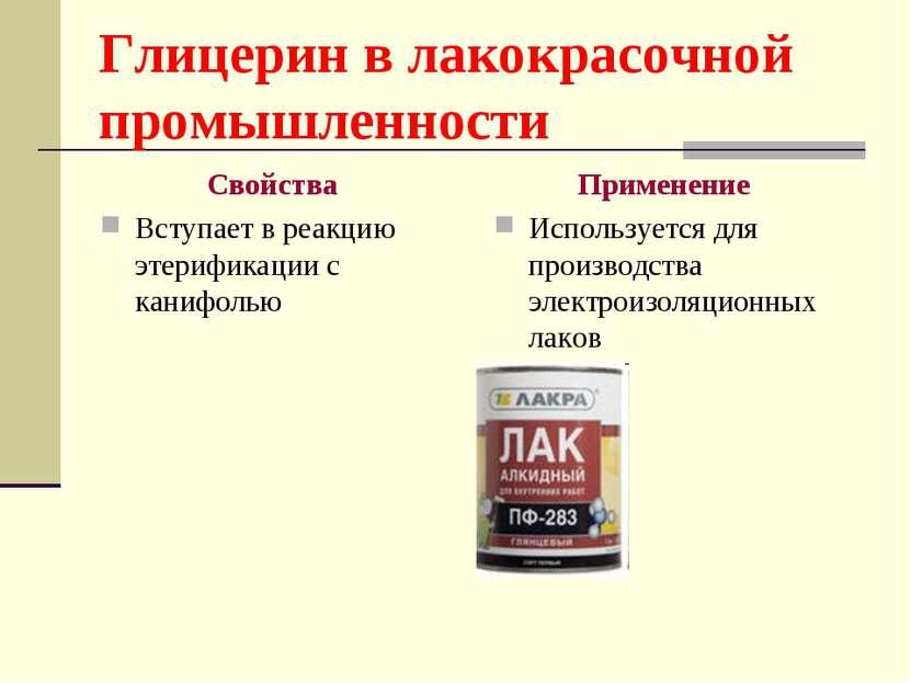 Глицерин в лакокрасочной промышленности Свойства Вступает в реакцию этерифика...