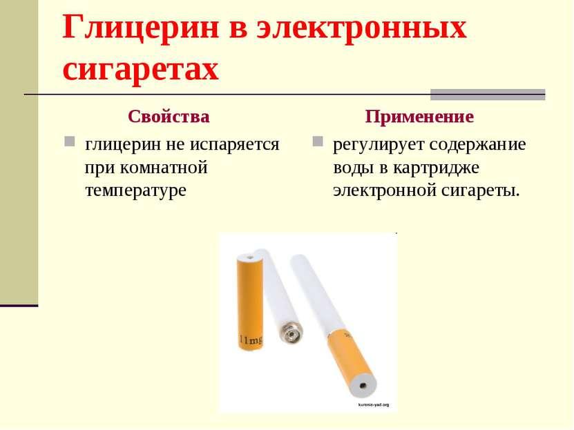 Глицерин в электронных сигаретах Свойства глицерин не испаряется при комнатно...