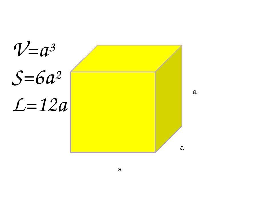 a a a V=a³ S=6a² L=12a