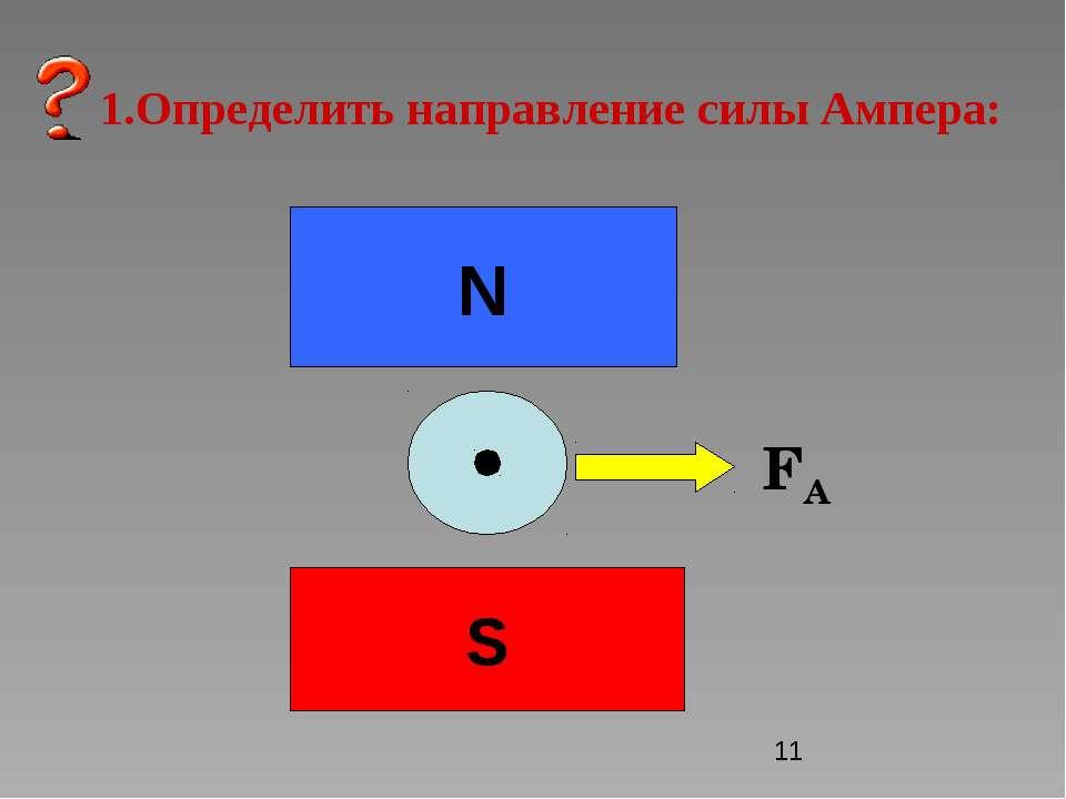1.Определить направление силы Ампера: N S FA