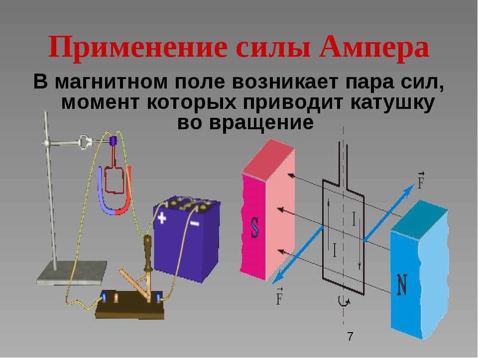 Применение силы Ампера В магнитном поле возникает пара сил, момент которых пр...