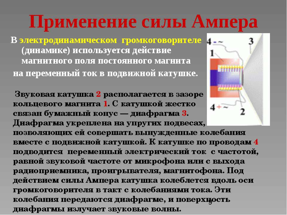 Применение силы Ампера В электродинамическом громкоговорителе (динамике) испо...