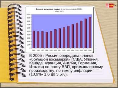 В 2005 г Россия опередила членов «большой восьмерки» (США, Япония, Канада, Фр...